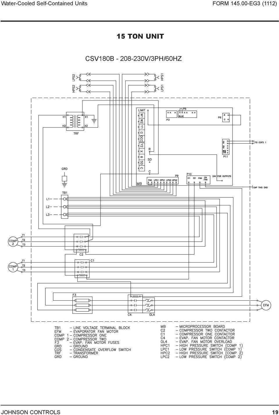 Johnson Control Board Wiring Diagrams Schematic Pressure Switch For Fan Diagram Engineering Guide Water Cooled Self Contained Units C Series Lennox