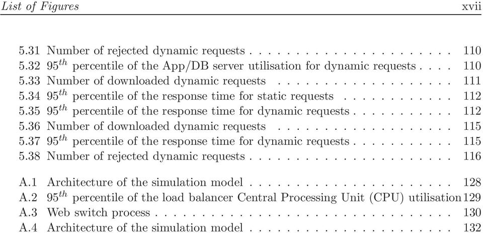 .................. 115 5.37 95 th percentile of the response time for dynamic requests........... 115 5.38 Number of rejected dynamic requests...................... 116 A.