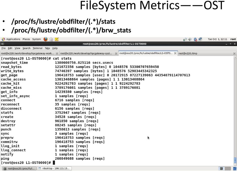 FileSystem Metrics OST
