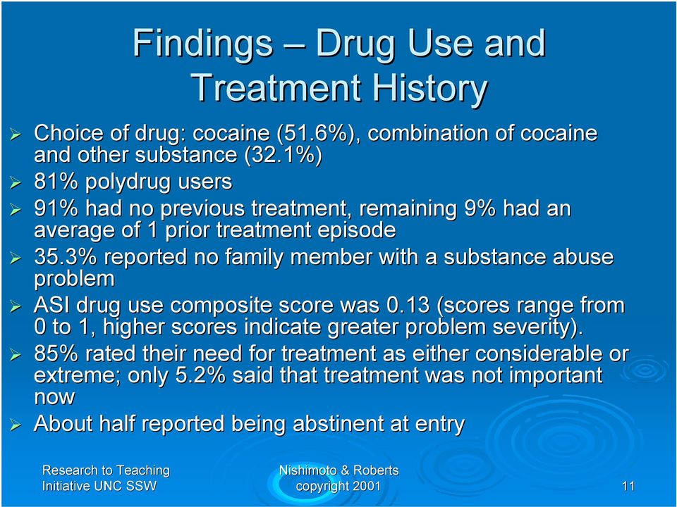 3% reported no family member with a substance abuse problem ASI drug use composite score was 0.