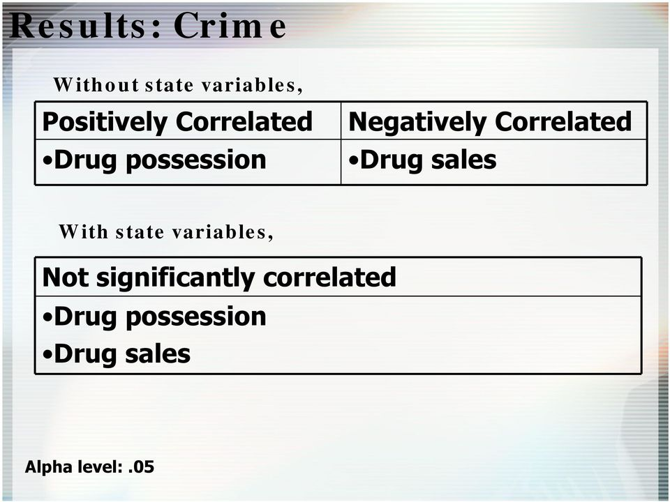 Drug sales With state variables, Not significantly