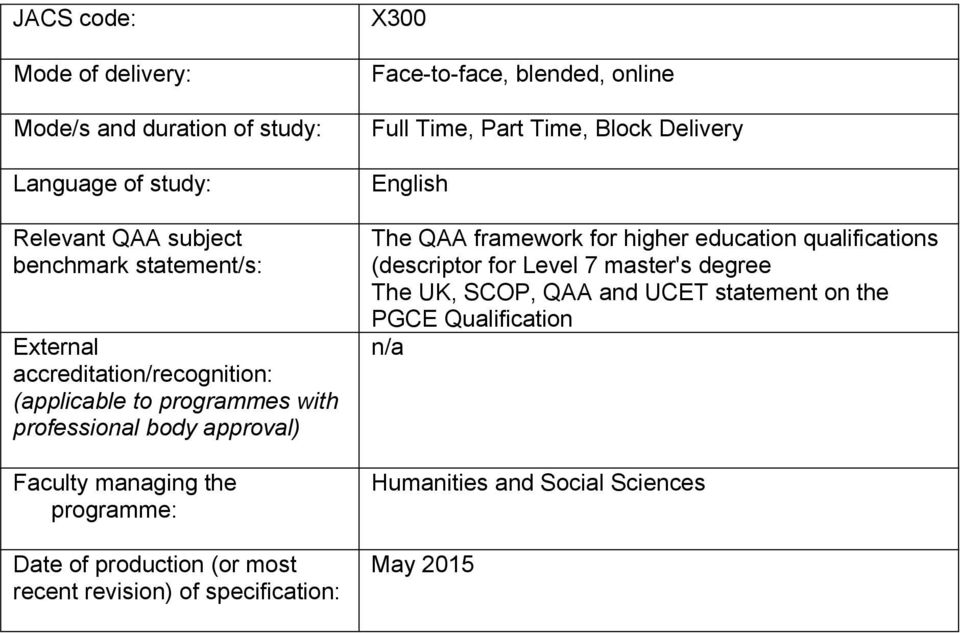 recent revision) of specification: X300 Face to face, blended, online Full Time, Part Time, Block Delivery English The QAA framework for higher
