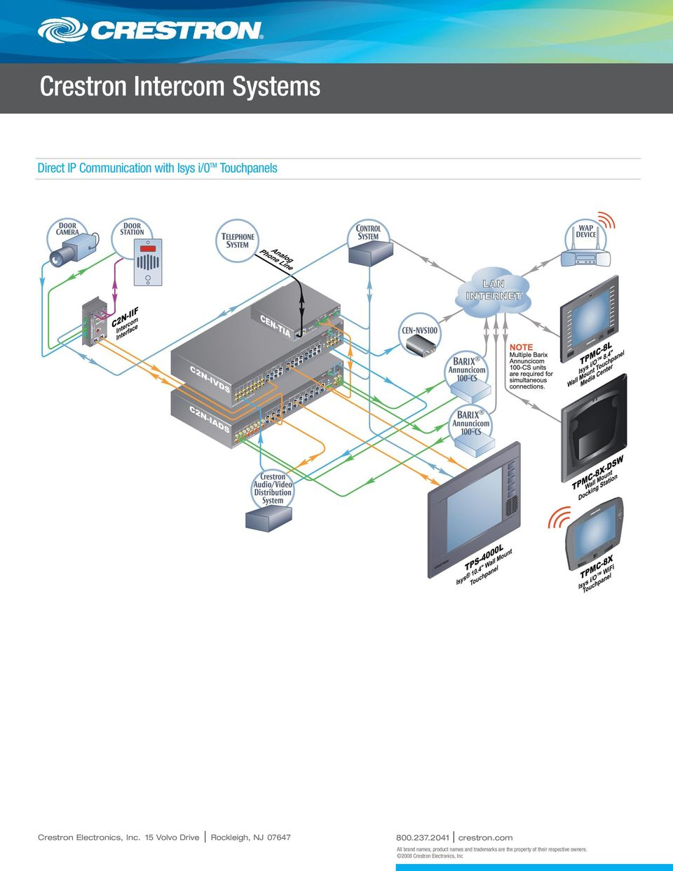 Crestron Intercom Systems Pdf Wiring Diagrams 7 System Overview Diagram Ip Analog