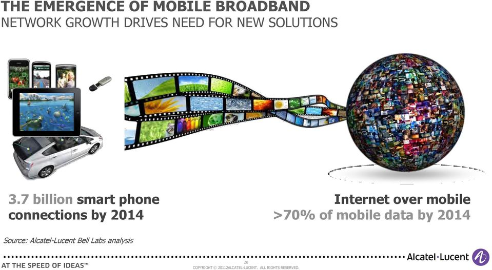 7 billion smart phone connections by 2014 Internet over mobile >70% of