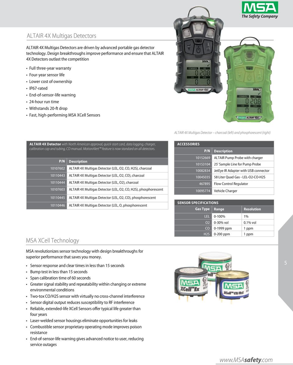 MSA Safety 10082834 USB Infrared Reader for ALTAIR 5X and Sirius PID Multi-Gas Detector
