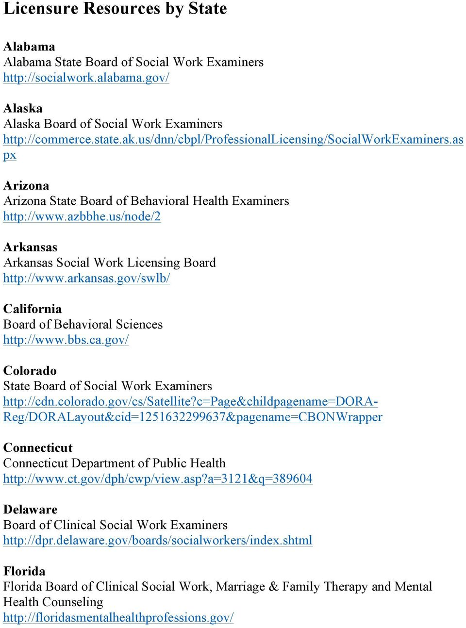 Licensure Resources By State Pdf
