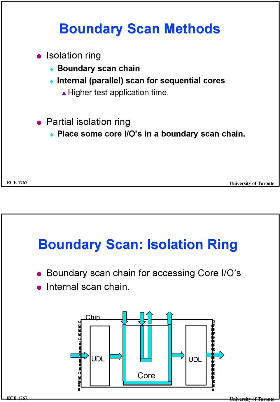 Partial isolation ring Place some core I/O s in a boundary.