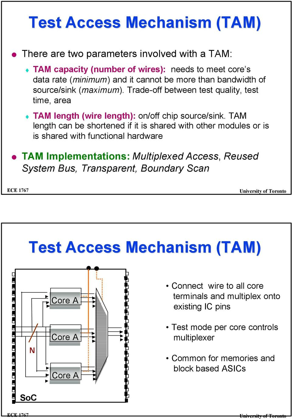 TAM length can be shortened if it is shared with other modules or is is shared with functional hardware TAM Implementations: Multiplexed Access, Reused System Bus, Transparent,