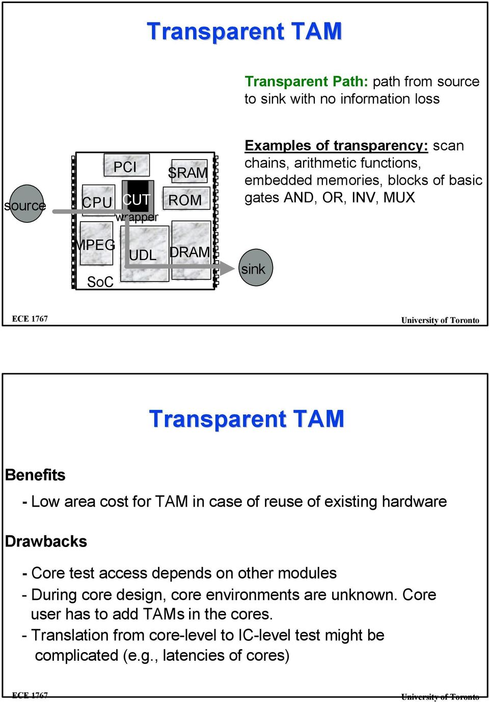 cost for TAM in case of reuse of existing hardware Drawbacks - Core test access depends on other modules - During core design, core environments