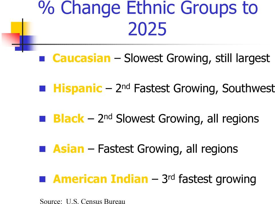nd Slowest Growing, all regions Asian Fastest Growing, all