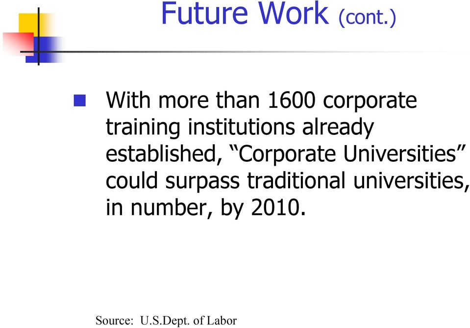 institutions already established, Corporate