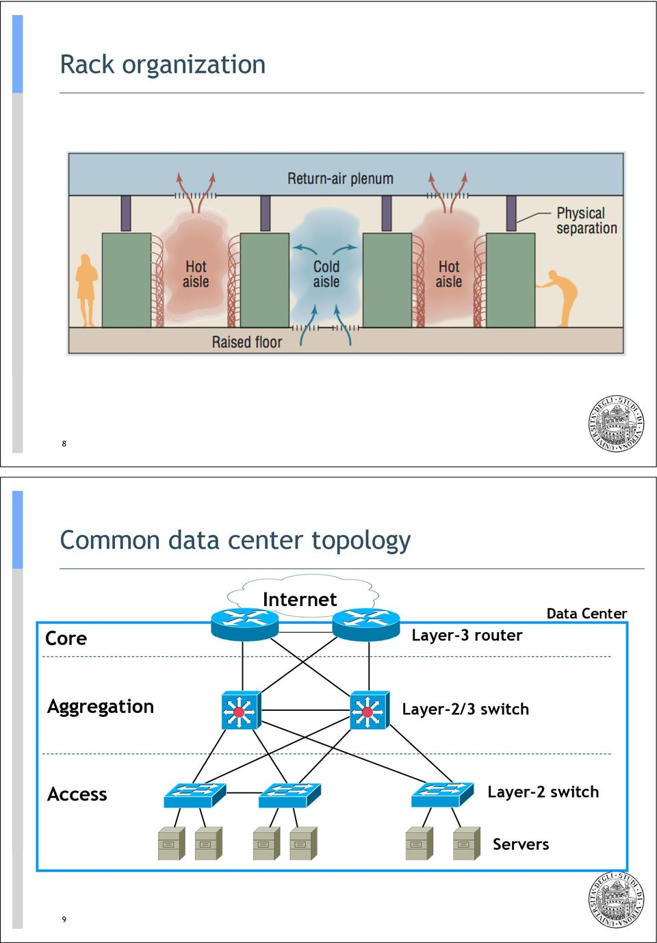 router Data Center Aggregation