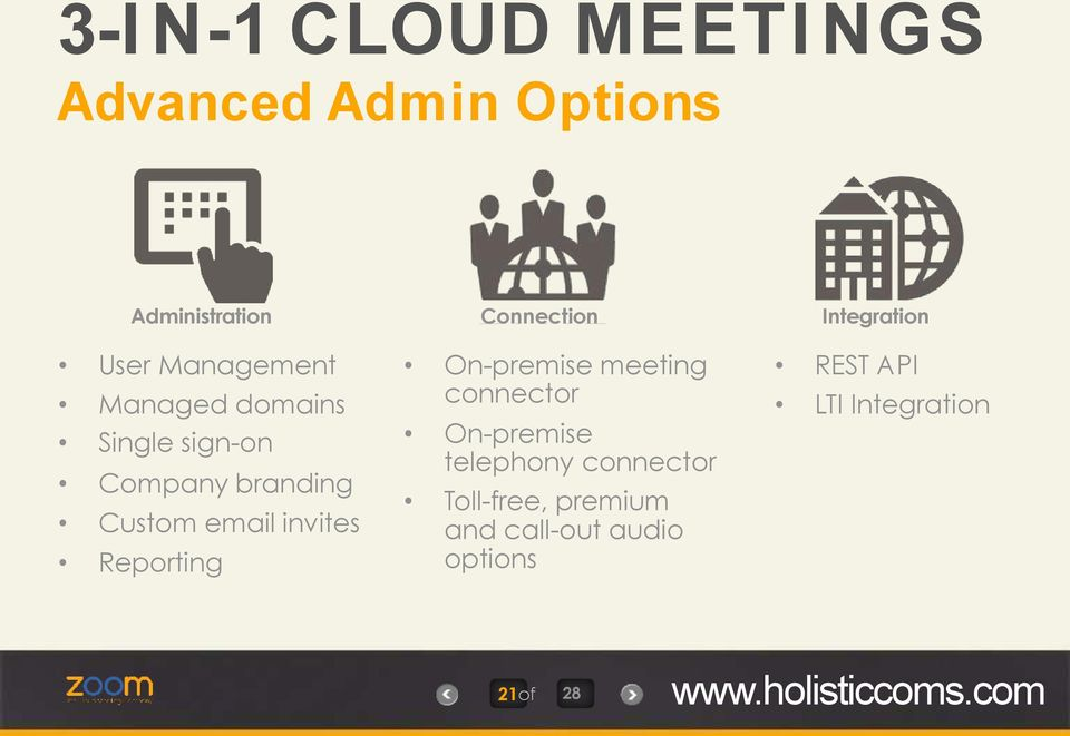HOLISTIC COMMUNICATIONS ZOOM UNIFIED CLOUD MEETINGs PLATFORM