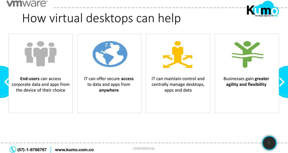 and apps from anywhere IT can maintain control and centrally manage