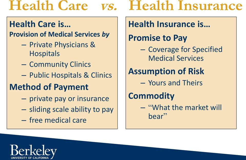 Health Insurance After Graduation: Individual Health