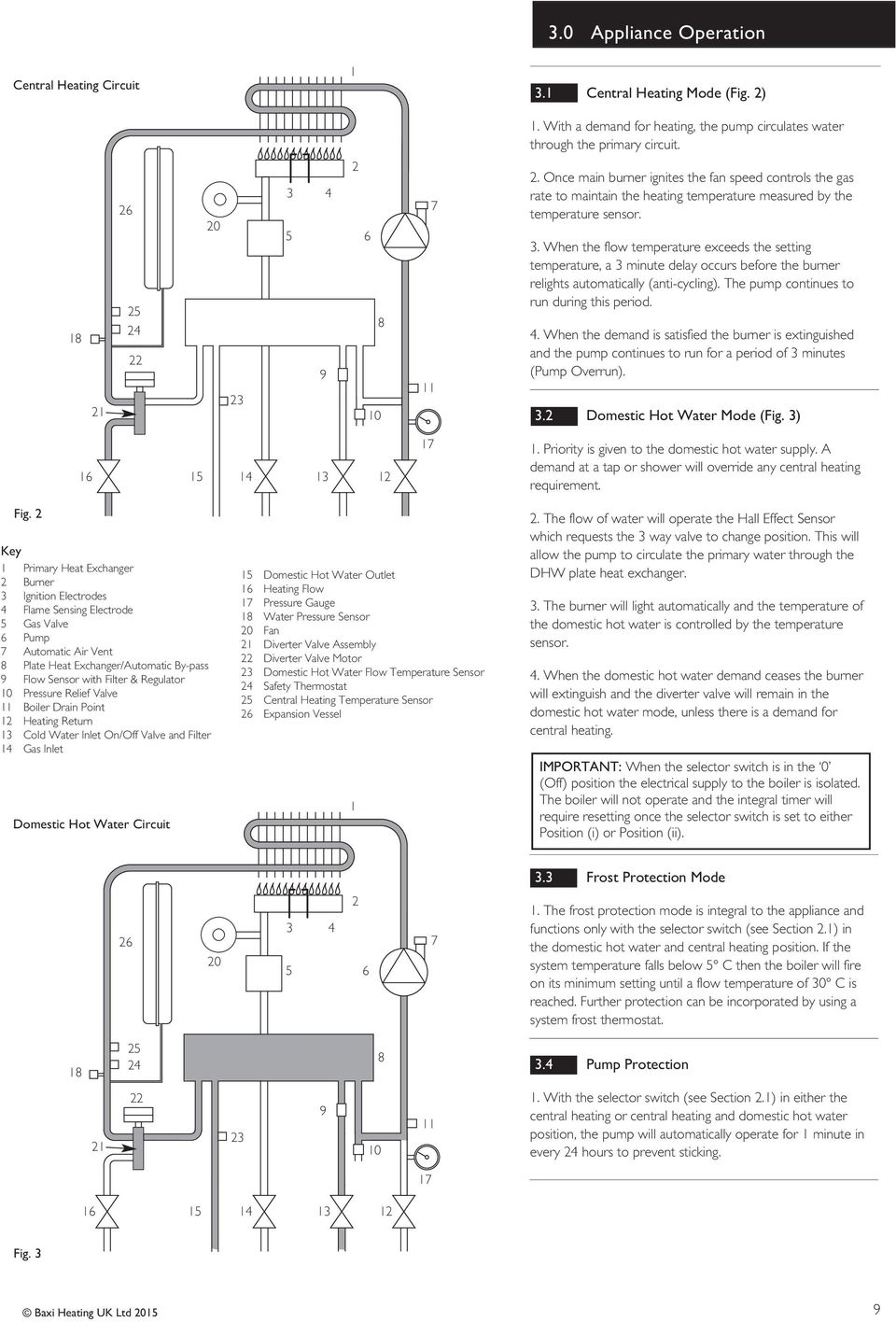 Installation And Service Manual Duo Tec Combi Lpg Gas Fired Wall Water Flow Pressure Switch Wiring Diagram The Pump Continues To Run During This Period 4 When Demand Is Satisfied
