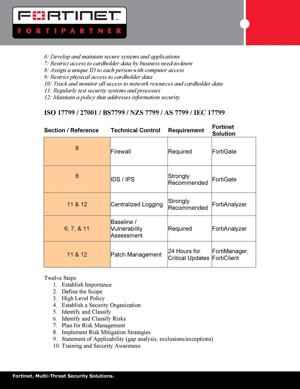 Fortinet Solutions for Compliance Requirements - PDF