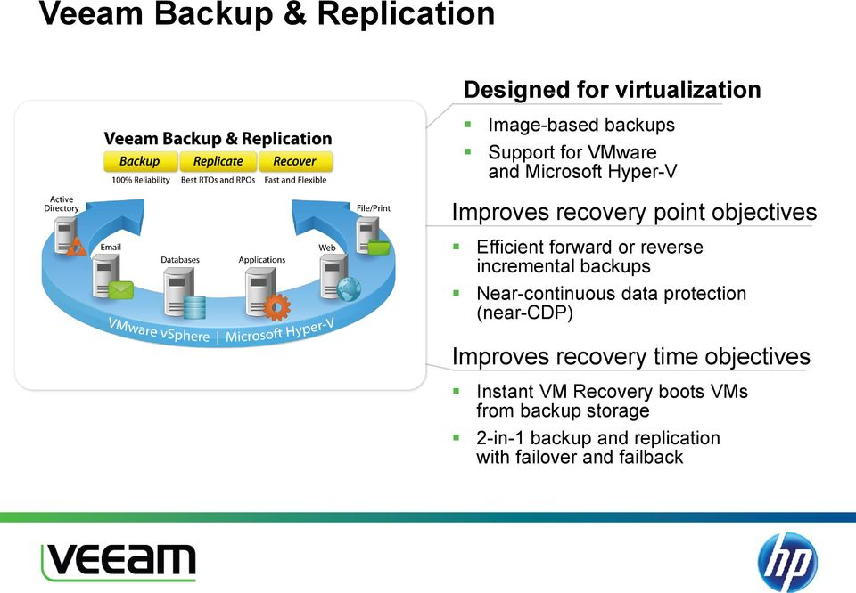 incremental backups Near-continuous data protection (near-cdp) Improves recovery time