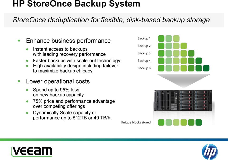 design including failover to maximize backup efficacy Lower operational costs Spend up to 95% less on new backup capacity