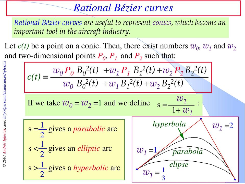 BEZIER CURVES AND SURFACES - PDF