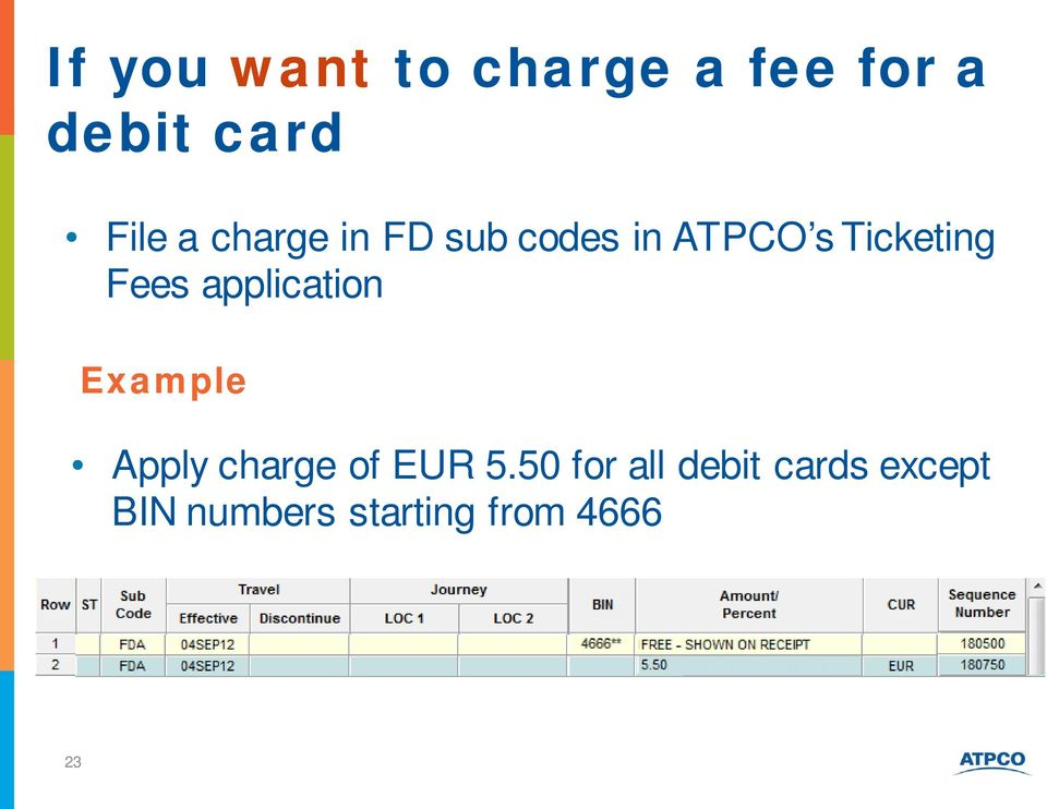 application Example Apply charge of EUR 5.