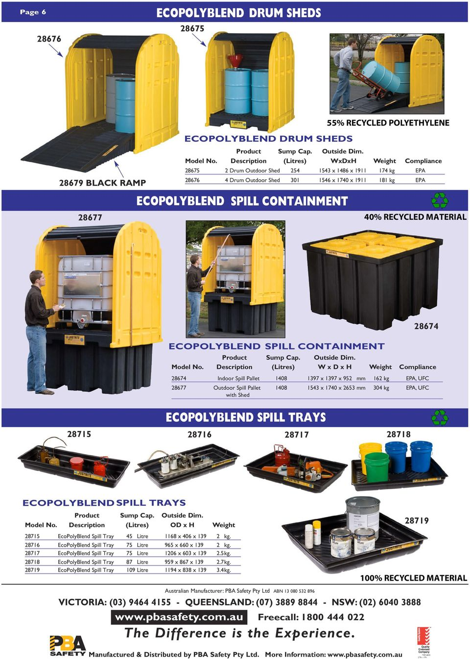 28677 28674 ECOPOLYBLEND SPILL CONTAINMENT Model No. Product Description Sump Cap. (Litres) 28674 Indoor Spill Pallet 28677 Outdoor Spill Pallet with Shed Outside Dim.
