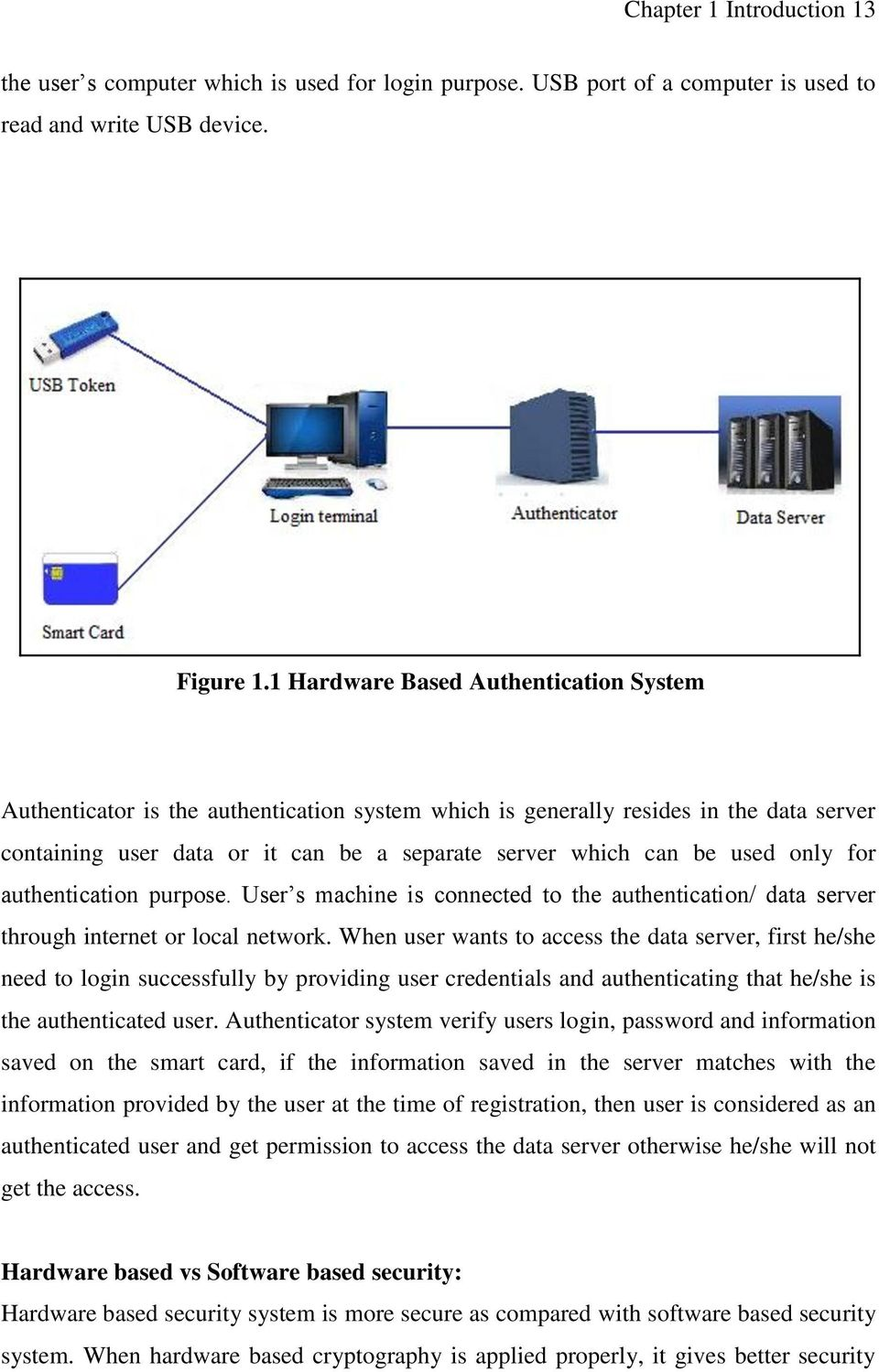only for authentication purpose. User s machine is connected to the authentication/ data server through internet or local network.