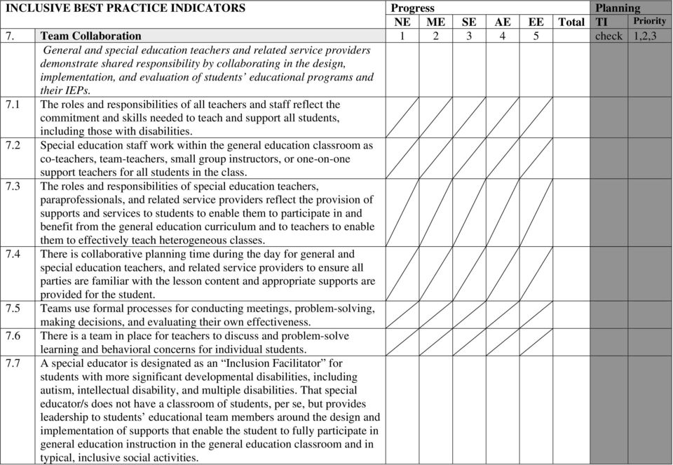 evaluation of students educational programs and their IEPs. 7.