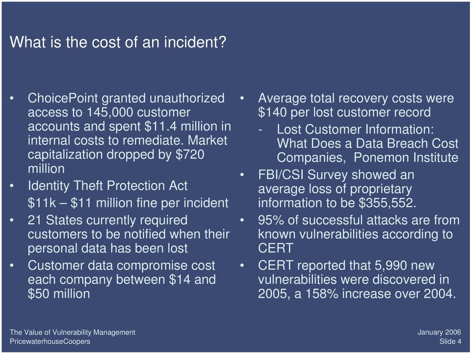 lost Customer data compromise cost each company between $14 and $50 million Average total recovery costs were $140 per lost customer record - Lost Customer Information: What Does a Data Breach Cost