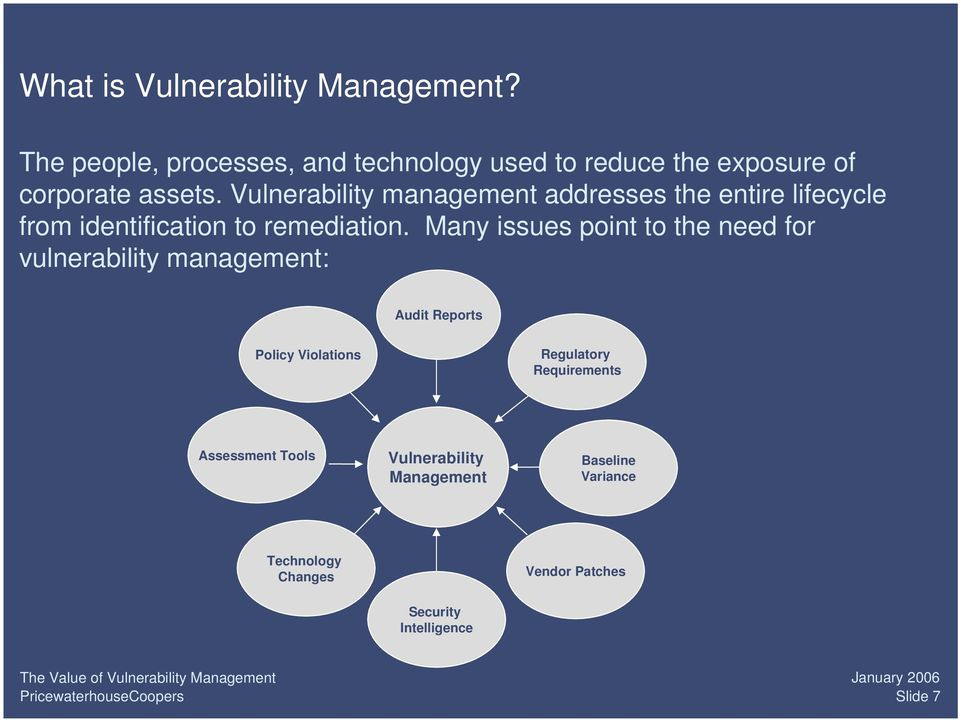 Vulnerability management addresses the entire lifecycle from identification to remediation.
