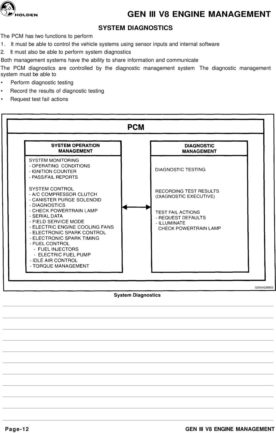 Holden Gen Iii V8 Engine Management Pdf 304 Starter Motor Wiring Diagram It Must Also Be Able To Perform System Diagnostics Both Systems Have The Ability