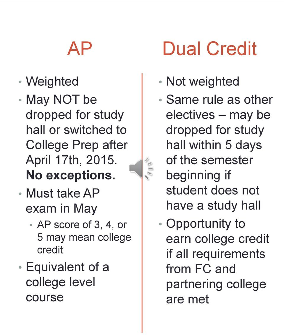 Credit Not weighted Same rule as other electives may be dropped for study hall within 5 days of the semester beginning