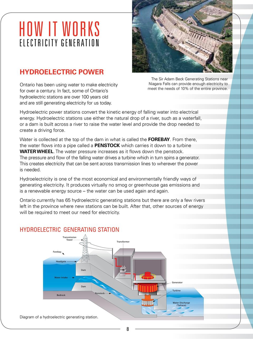 How It Works Electricity Generation Pdf Generating The Sir Adam Beck Stations Near Niagara Falls Can Provide Enough To Meet