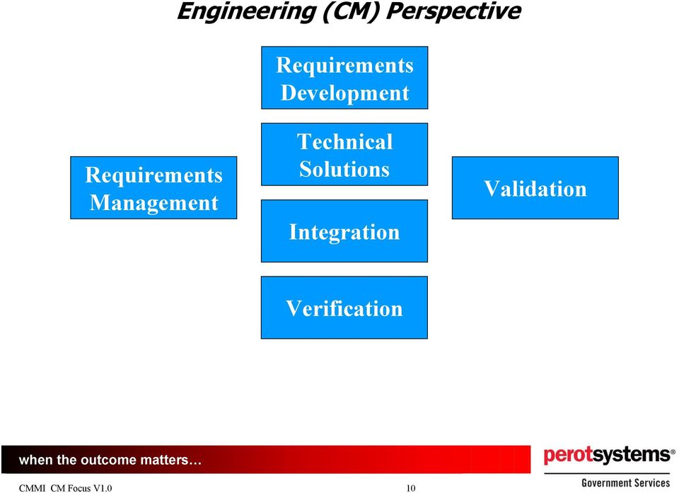 Requirements Management Technical