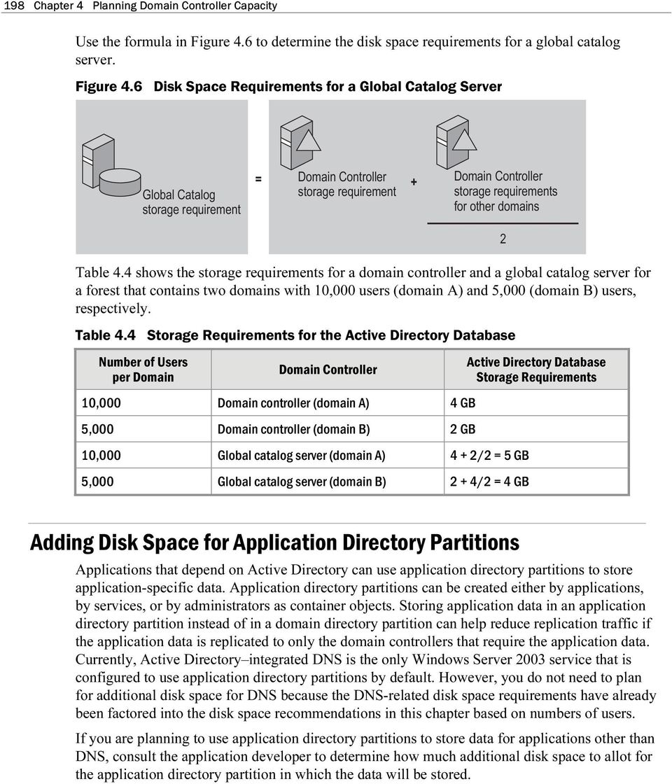6 Disk Space Requirements for a Global Catalog Server Global Catalog storage requirement = Domain Controller + storage requirement Domain Controller storage requirements for other domains 2 Table 4.