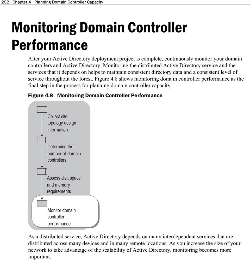 Monitoring the distributed Active Directory service and the services that it depends on helps to maintain consistent directory data and a consistent level of service throughout the forest. Figure 4.