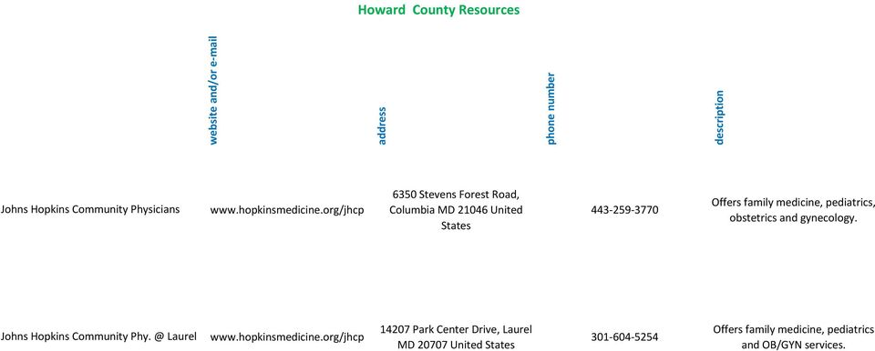 Howard County Resources - PDF