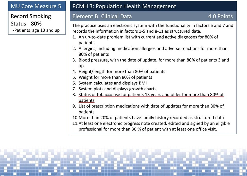 5 and 8-11 as structured data. 1. An up-to-date problem list with current and active diagnoses for 80% of patients 2.
