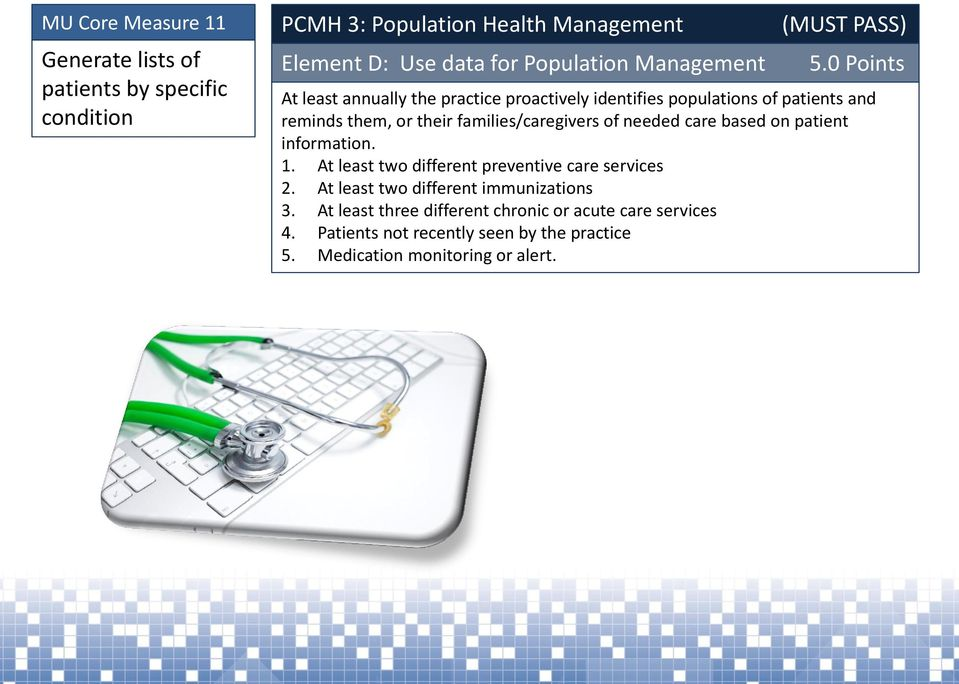 0 Points At least annually the practice proactively identifies populations of patients and reminds them, or their families/caregivers of needed