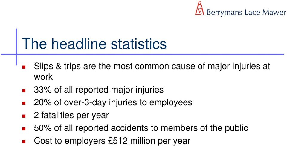 over-3-day injuries to employees 2 fatalities per year 50% of all