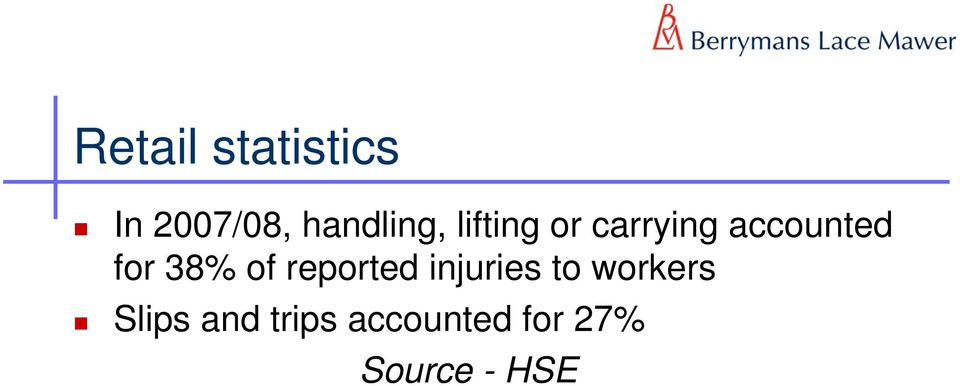 accounted for 38% of reported injuries