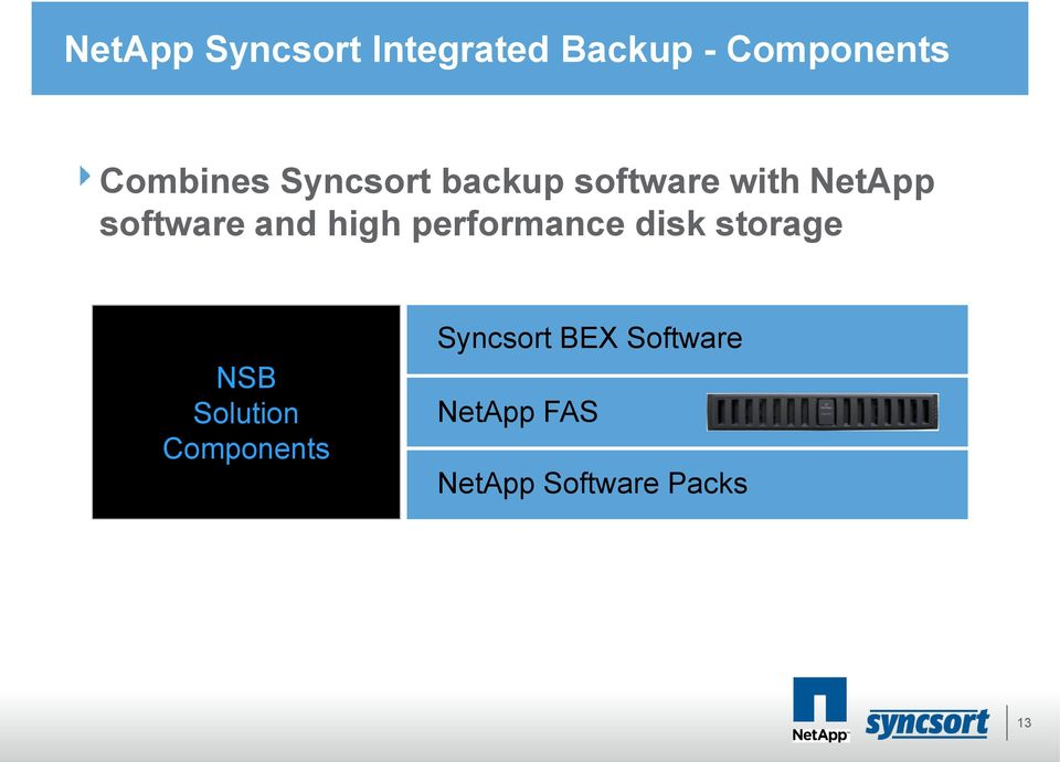 and high performance disk storage NSB Solution