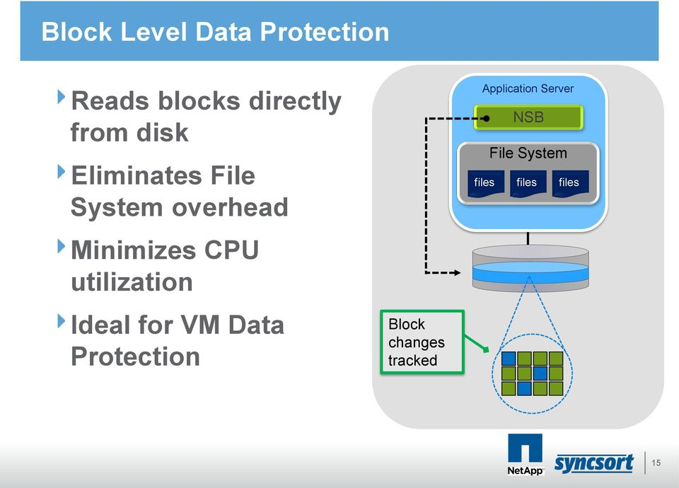 utilization Ideal for VM Data Protection Block changes