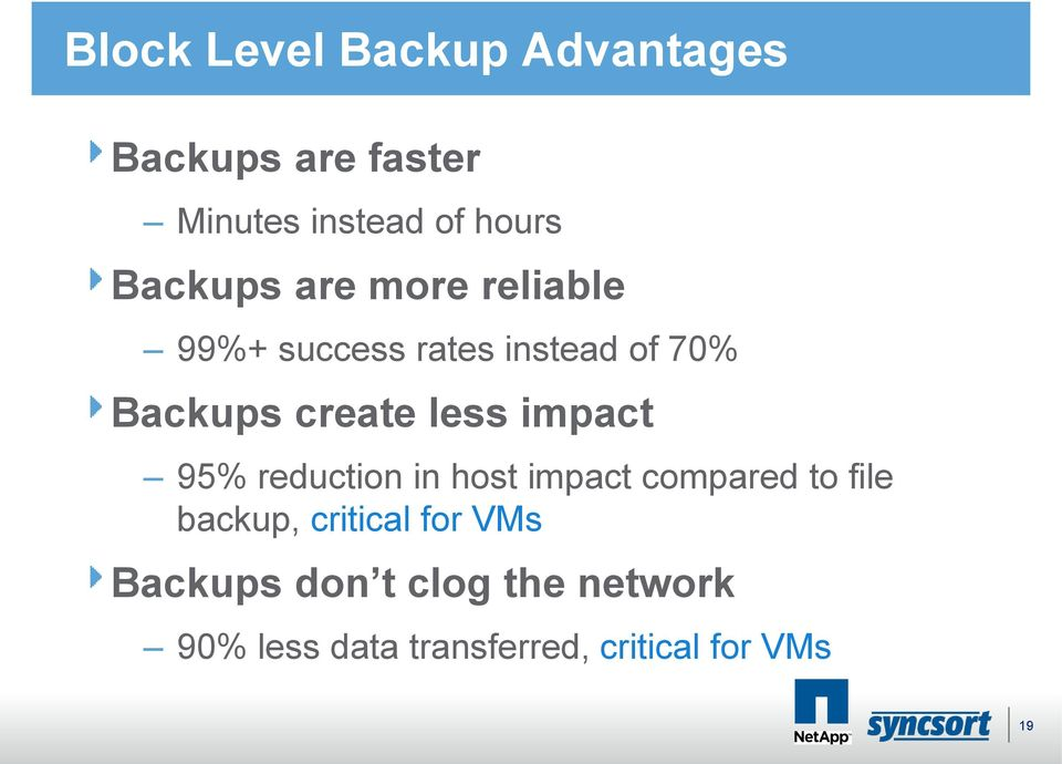 less impact 95% reduction in host impact compared to file backup, critical