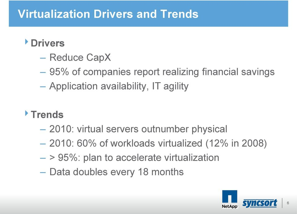 virtual servers outnumber physical 2010: 60% of workloads virtualized (12% in
