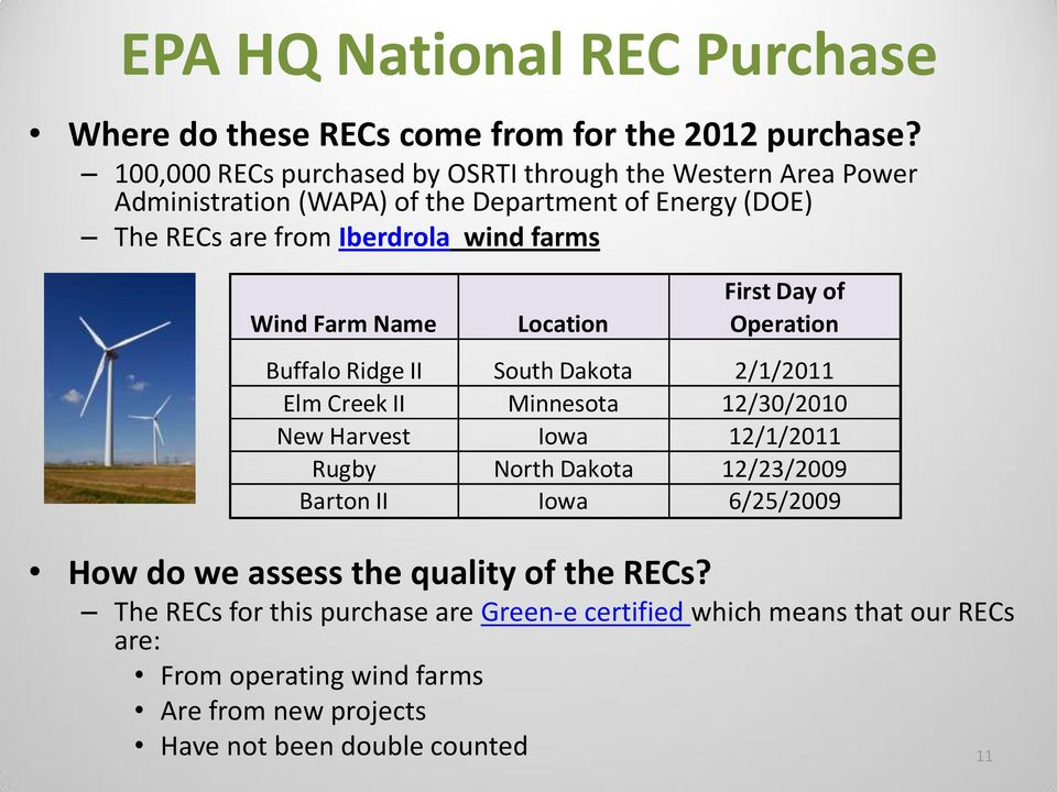 Wind Farm Name How do we assess the quality of the RECs?