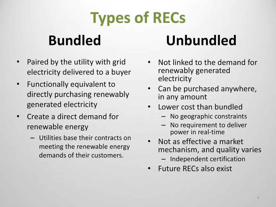 Unbundled Not linked to the demand for renewably generated electricity Can be purchased anywhere, in any amount Lower cost than bundled No geographic