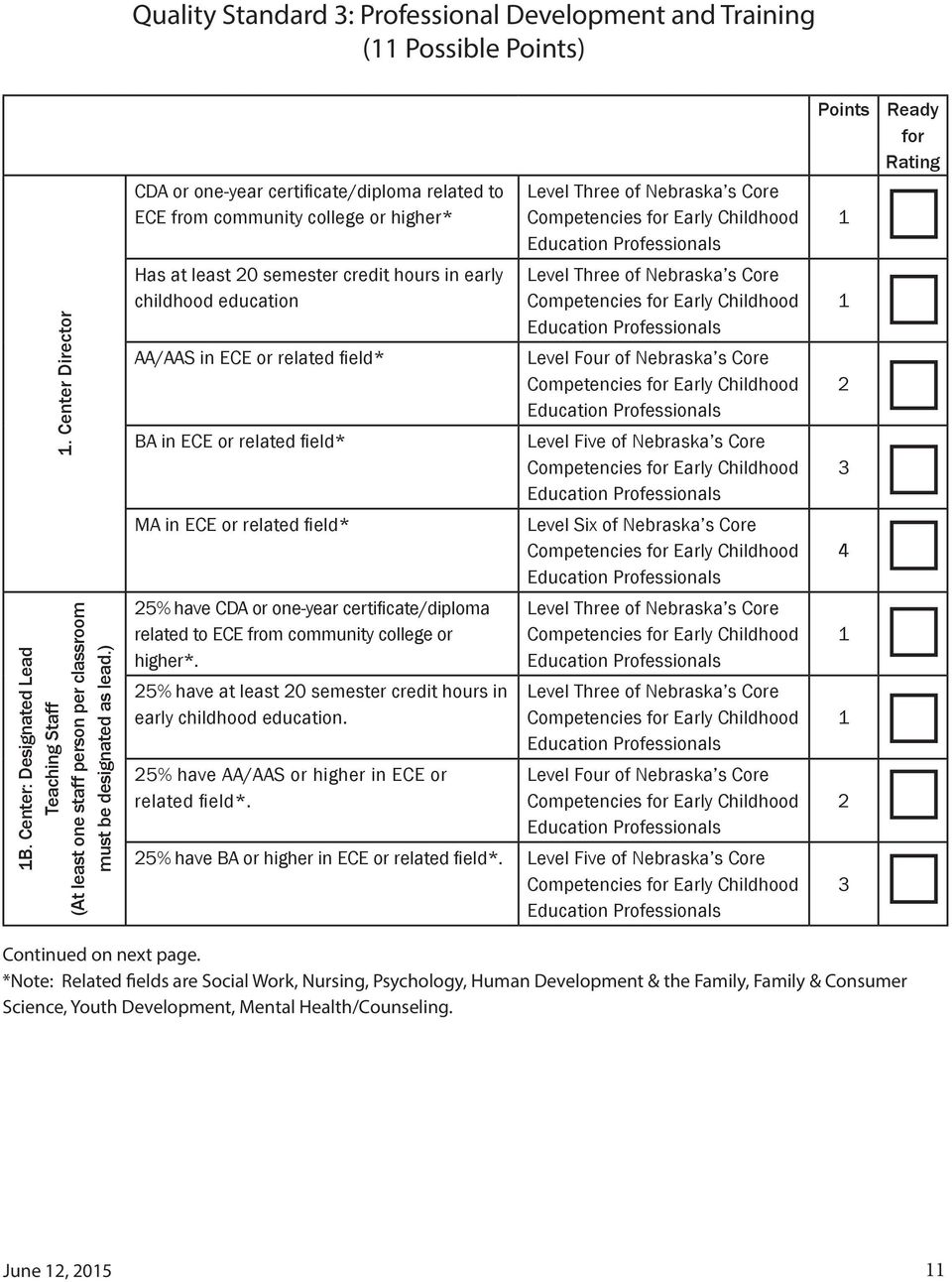 Rating Readiness Tool Rrt And Request For On Site Observation And