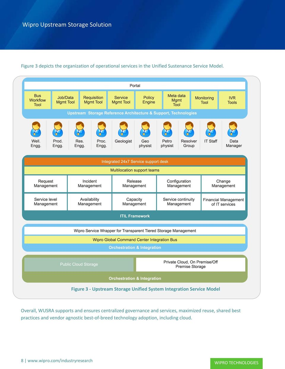 Figure 3 Upstream Storage Unified System Integration Service Model Overall, WUSRA supports and