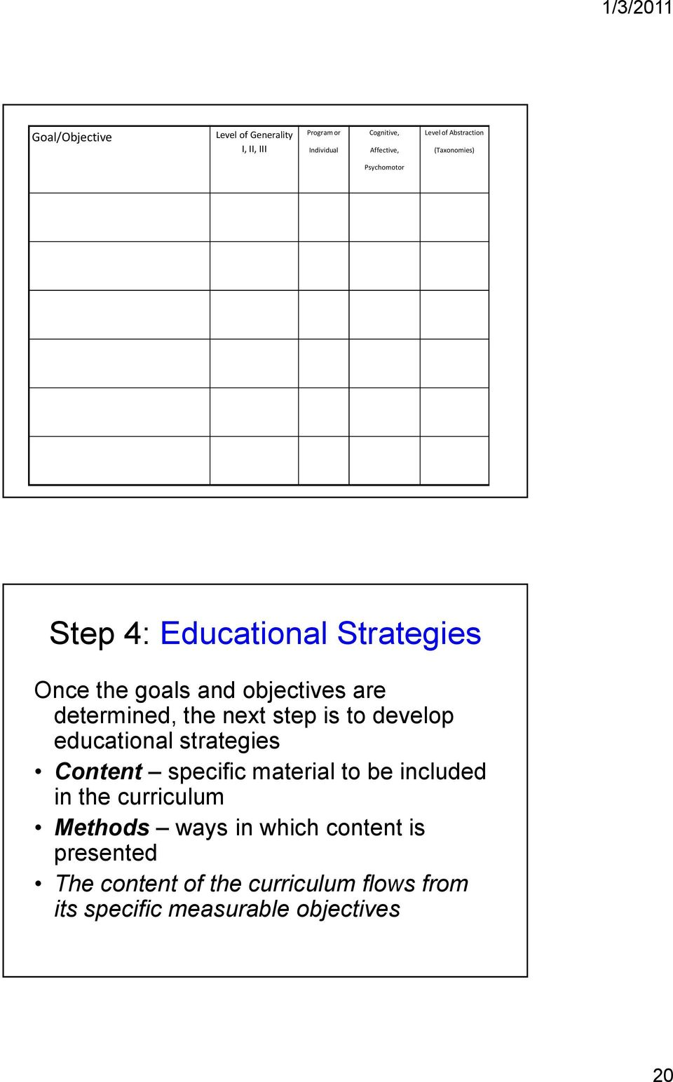 step is to develop educational strategies Content specific material to be included in the curriculum Methods